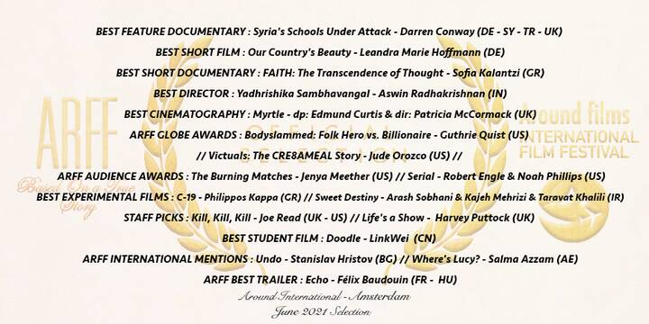 🌟Congratulations to June 2021 Official Selections. We are glad to collaborate with all the shortlisted #creators !! Curr...